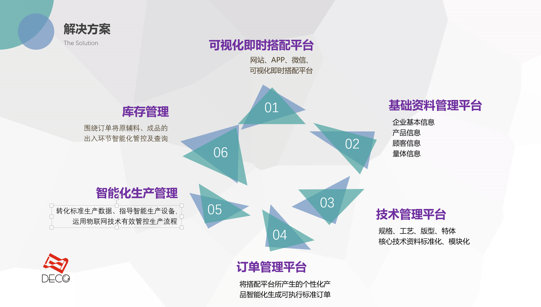 MTM管理系统